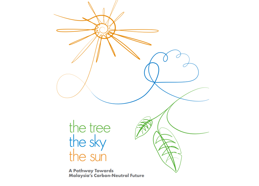 shell the sky the tree the sun carbon neutrality save the earth go green malaysia